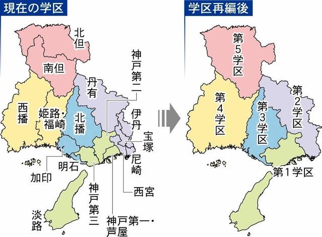 神戸新聞NEXT|連載・特集|始動...