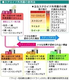神戸新聞 ホーム 兵庫県内 医療 ひょうごの医療  シリーズ ...